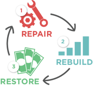 Restore_Credit_With_Kevin