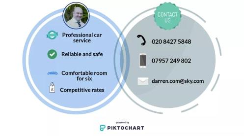 Darren Fairtag Professional Chauffeur Car Service