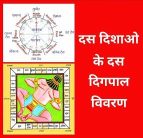 Sorupanands Spirituality